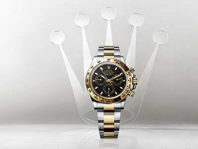 世界名錶收購