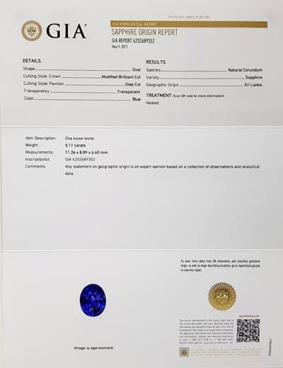 藍寶石的gia 證書